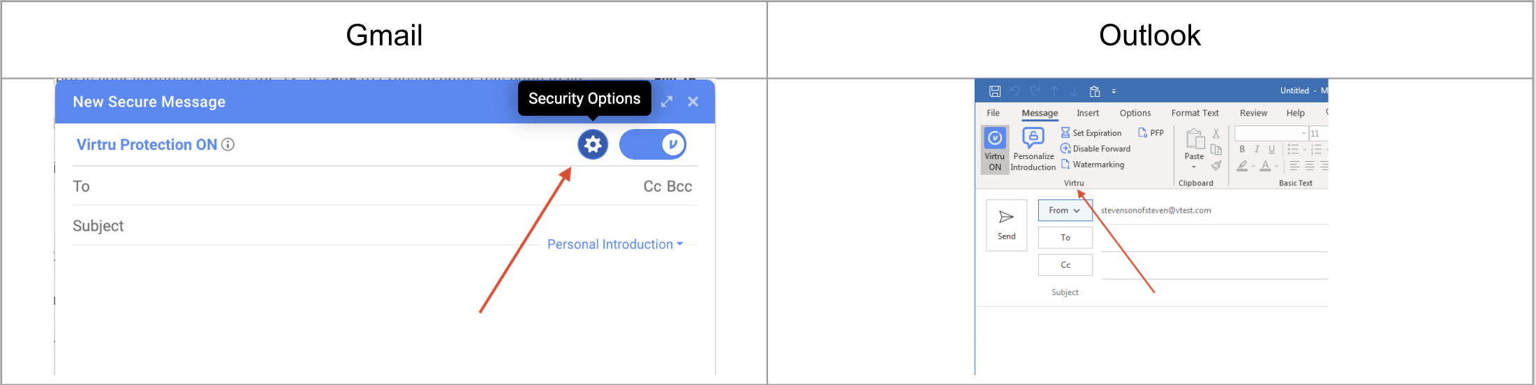 Security Options in Gmail and Outlook drafts