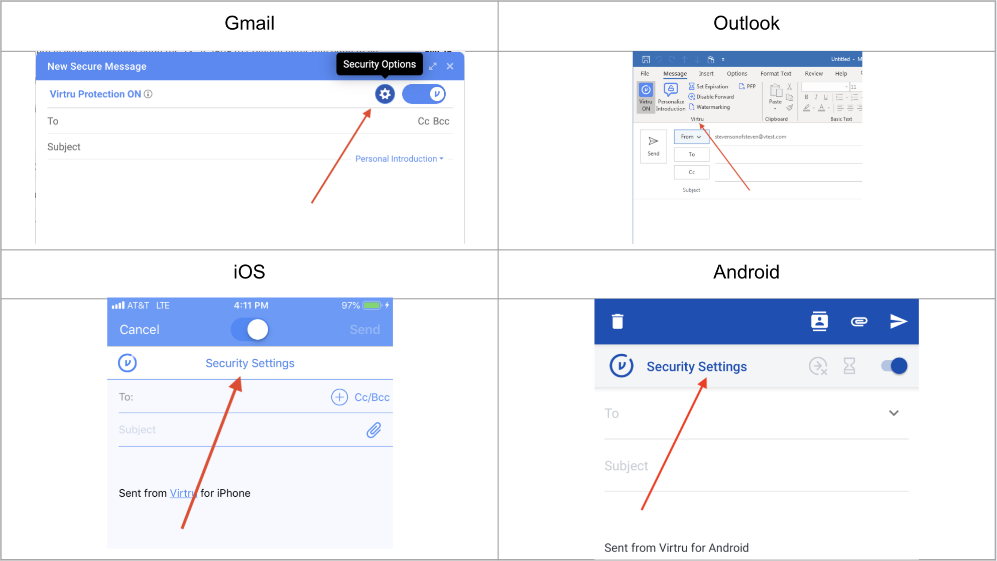 Security options location indicated in Virtru for Gmail, Outlook, iOS and Android interfaces