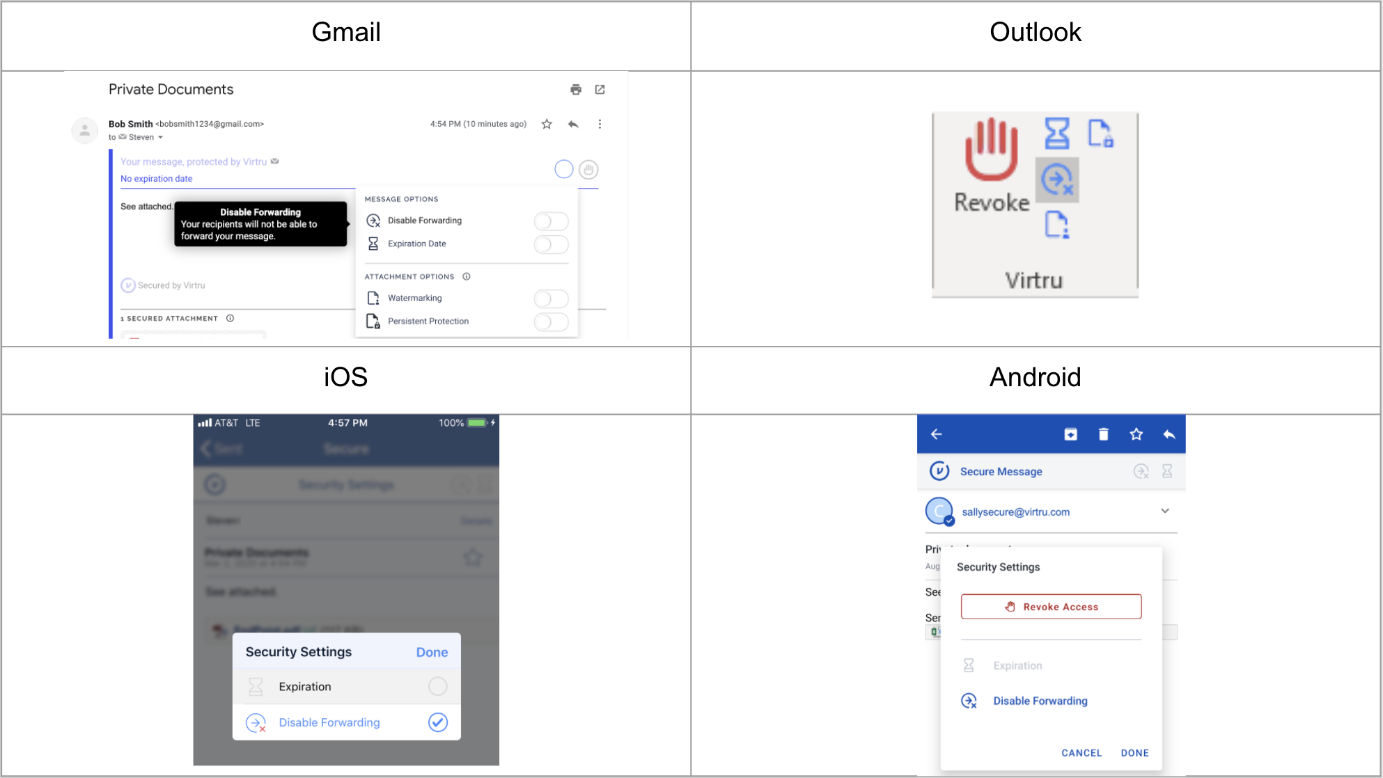 Table showing disable forwarding option in Gmail, Outlook, iOS, and Android Interfaces for Virtru
