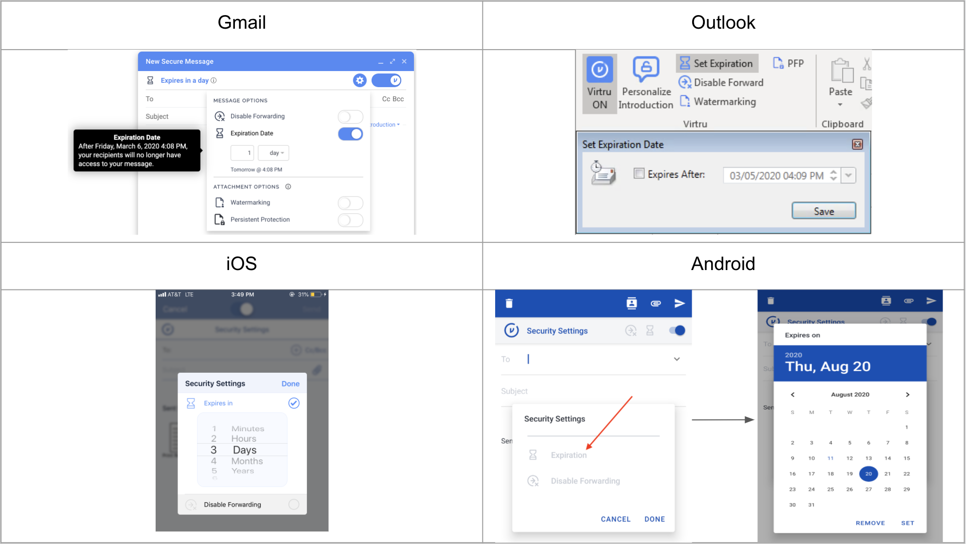 Expiration date setting indicated in Virtru for Gmail, Outlook, iOS and Android interfaces